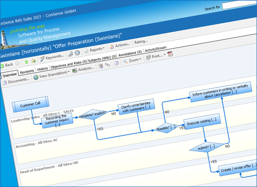 ConSense Software Screenshot Process Management